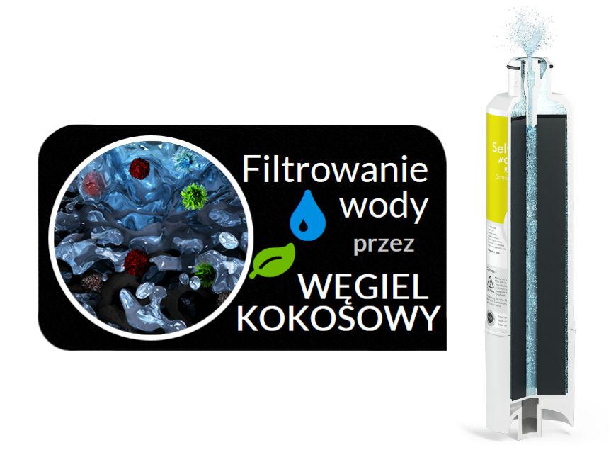 Filtry Seltino zbudowane są w oparciu o bardzo efektywny blok filtrujący uzyskany z węgla powstałego z łupiny orzecha kokosowego.